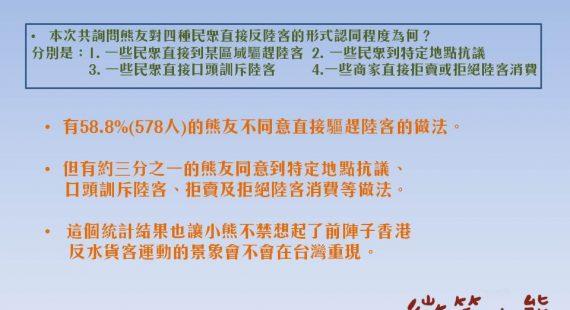 中國旅客逛台灣,熊友怎麼看?