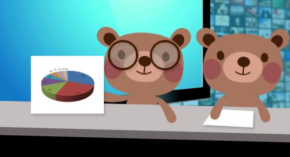 小熊看政論節目分析結果