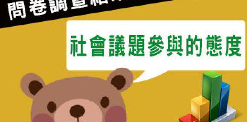 小熊看社會議題參與的態度分析結果